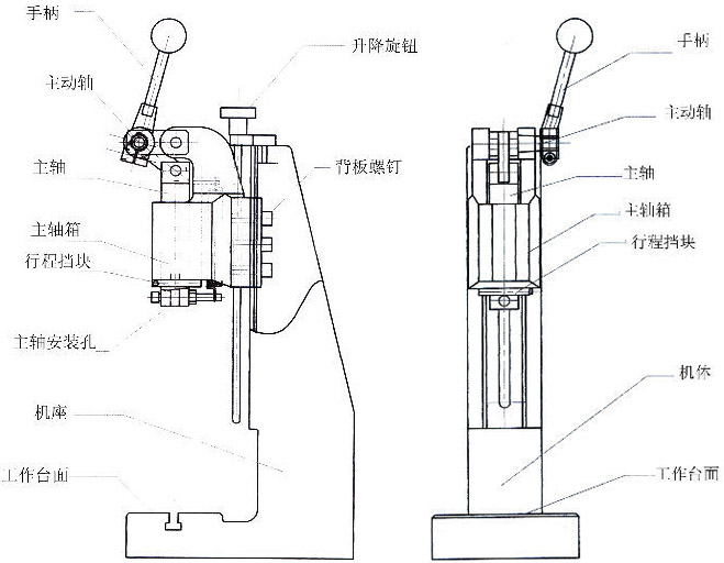 hpl精密连杆式手动压力机图片